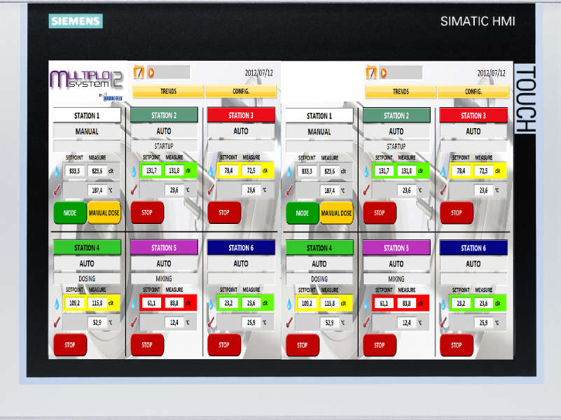 MULTIPLO control screen 12 stations